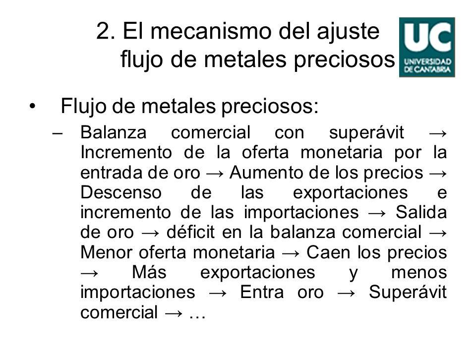 2. El mecanismo del ajuste flujo de metales preciosos Flujo de metales preciosos: –Balanza comercial con superávit Incremento de la oferta monetaria p