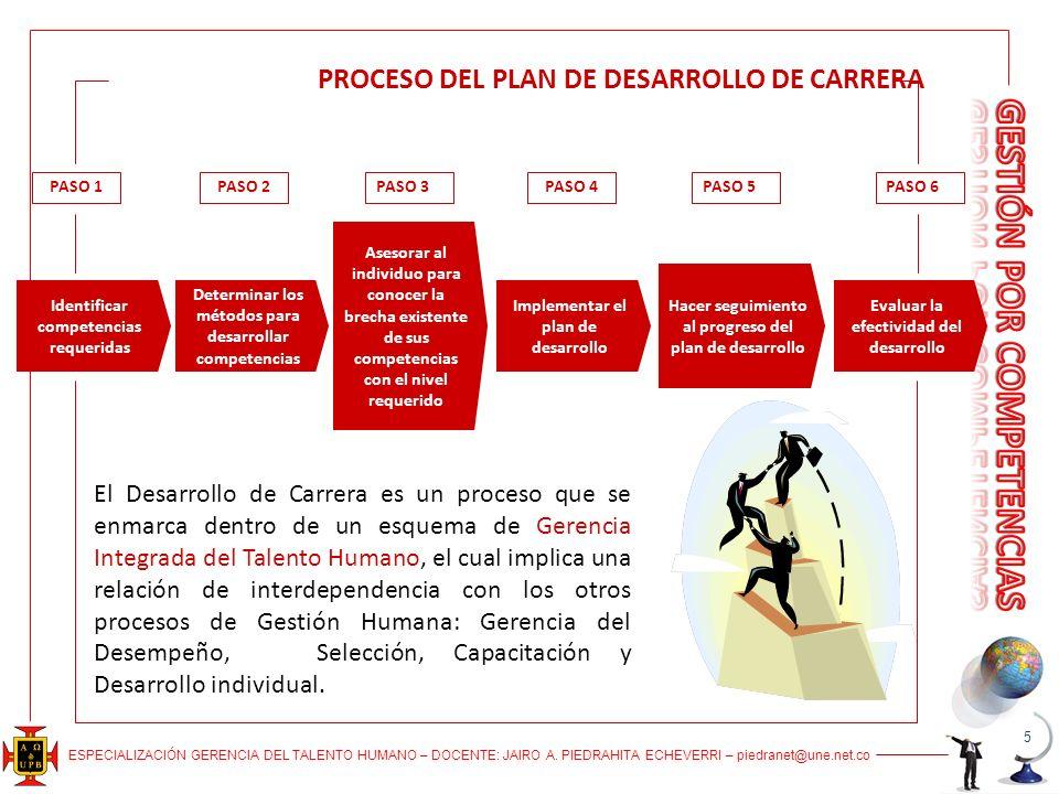 ESPECIALIZACIÓN GERENCIA DEL TALENTO HUMANO – DOCENTE: JAIRO A. PIEDRAHITA ECHEVERRI – piedranet@une.net.co PROCESO DEL PLAN DE DESARROLLO DE CARRERA