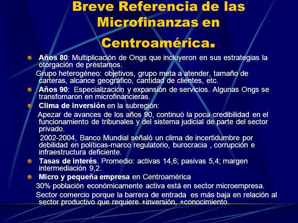 Breve Referencia de las Microfinanzas en Centroamérica. Años 80: Multiplicación de Ongs que incluyeron en sus estrategias la otorgación de préstamos.