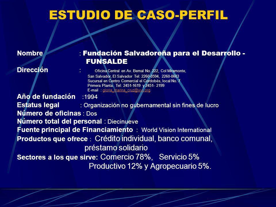 ESTUDIO DE CASO-PERFIL Nombre : Fundación Salvadoreña para el Desarrollo - FUNSALDE Dirección : Oficina Central en Av. Bernal No. 222, Col Miramonte,