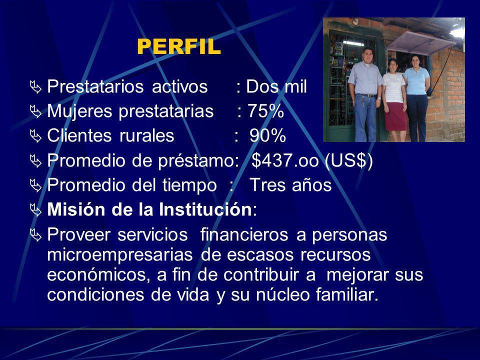 PERFIL Prestatarios activos : Dos mil Mujeres prestatarias : 75% Clientes rurales : 90% Promedio de préstamo: $437.oo (US$) Promedio del tiempo : Tres
