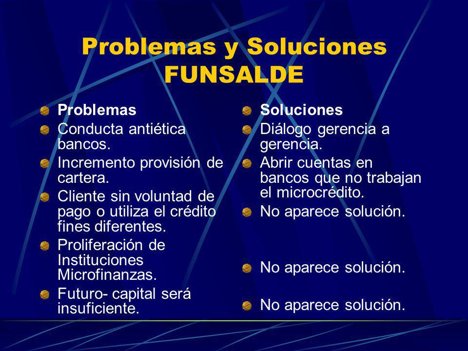 Problemas y Soluciones FUNSALDE Problemas Conducta antiética bancos. Incremento provisión de cartera. Cliente sin voluntad de pago o utiliza el crédit