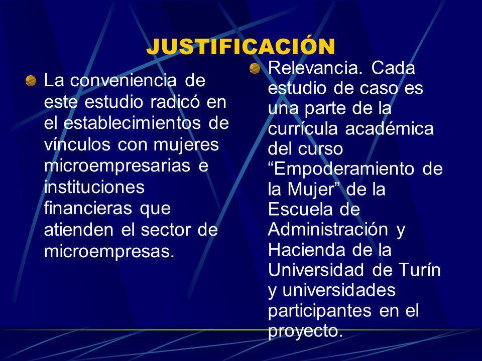 DISEÑO DEL ESTUDIO TIEMPO: TIEMPO: Pre estudio (Estado del arte) 2004, estudio de casos enero – Sept.