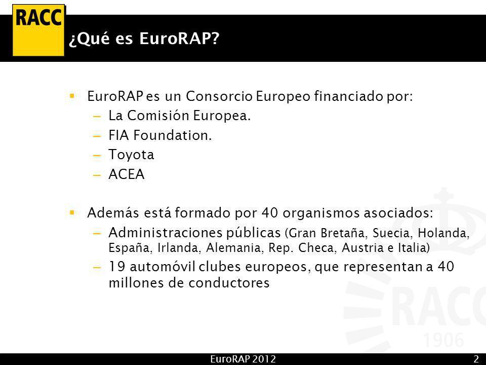 EuroRAP 20122 ¿Qué es EuroRAP.