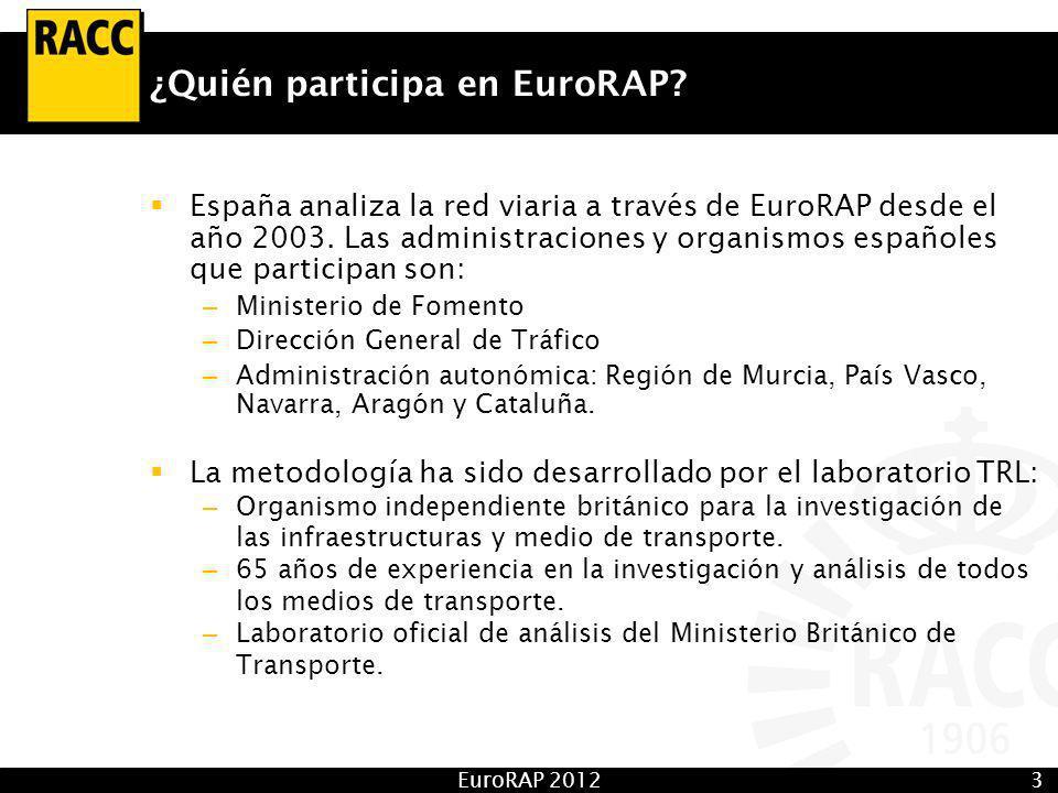 EuroRAP 20123 ¿Quién participa en EuroRAP.