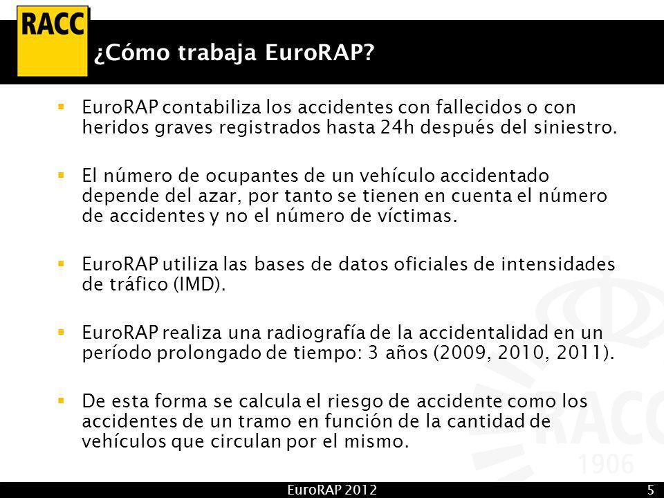EuroRAP 20125 ¿Cómo trabaja EuroRAP.