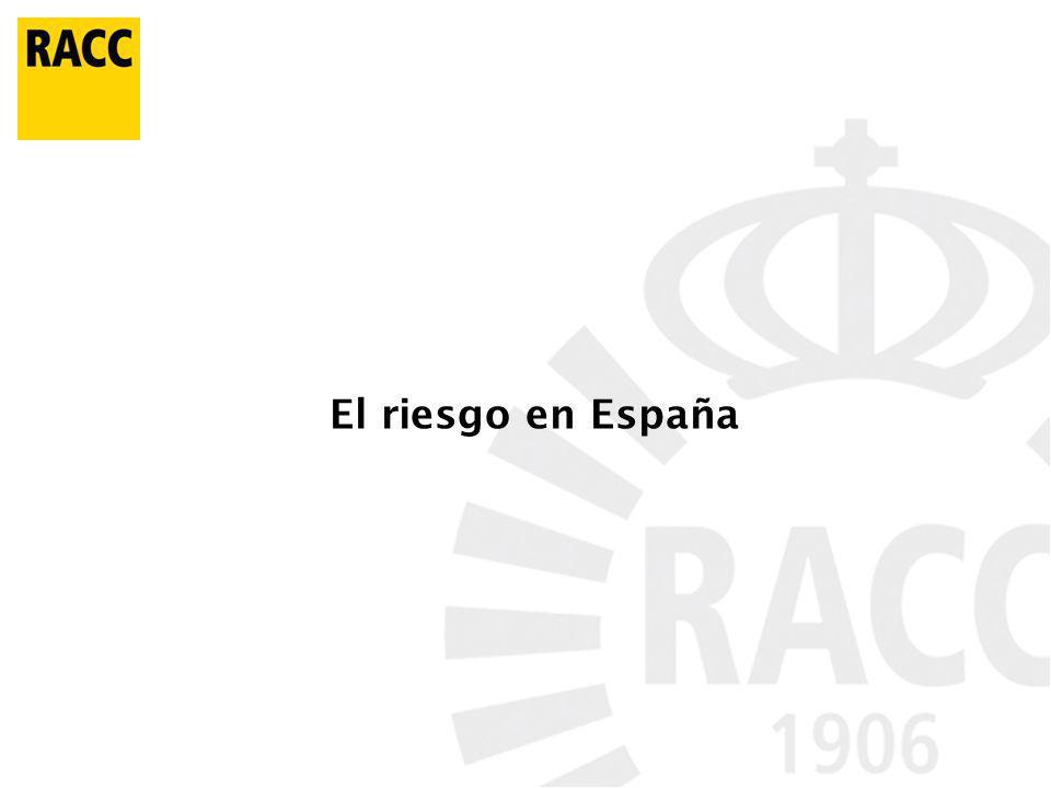 El riesgo en España