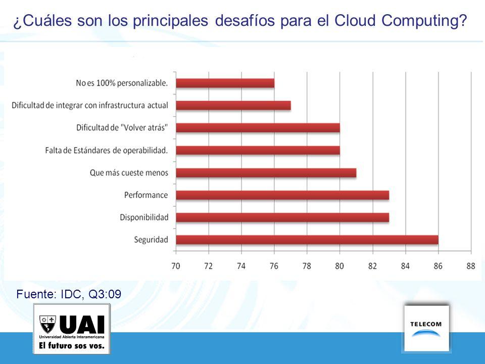 Fuente: IDC, Q3:09 ¿Cuáles son los principales desafíos para el Cloud Computing?