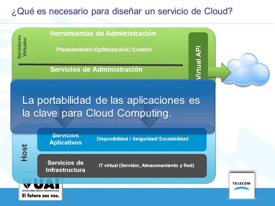 ¿Qué es necesario para diseñar un servicio de Cloud? Servicios de Infrastructura IT virtual (Servidor, Almacenamiento y Red) Disponibilidad / Sergurid