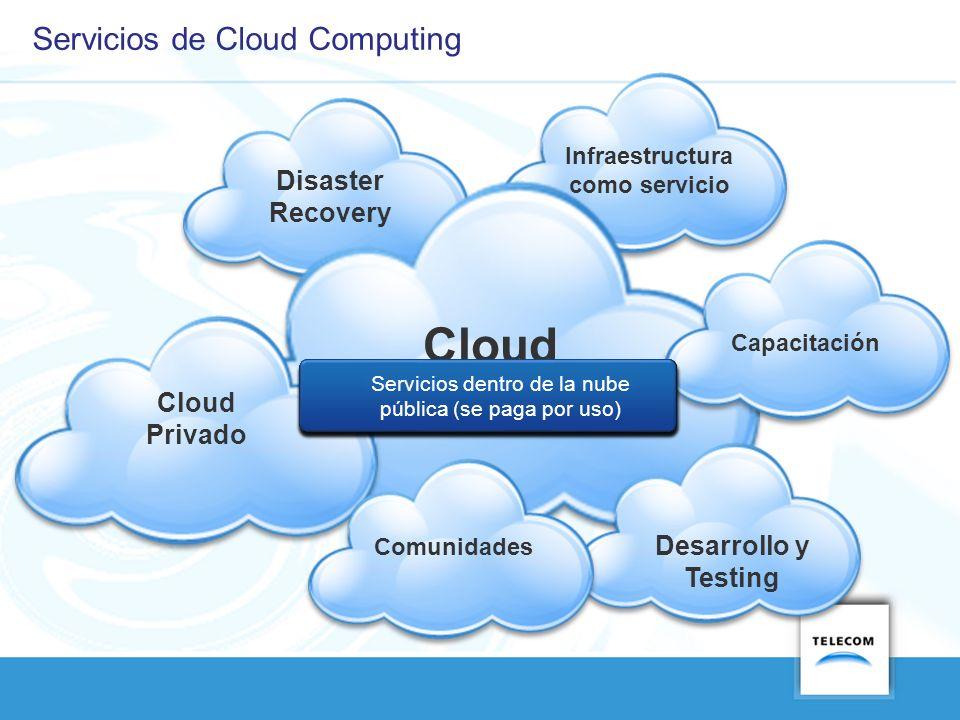 Infraestructura como servicio Disaster Recovery Servicios de Cloud Computing Desarrollo y Testing Cloud Privado Cloud Capacitación Servicios dentro de
