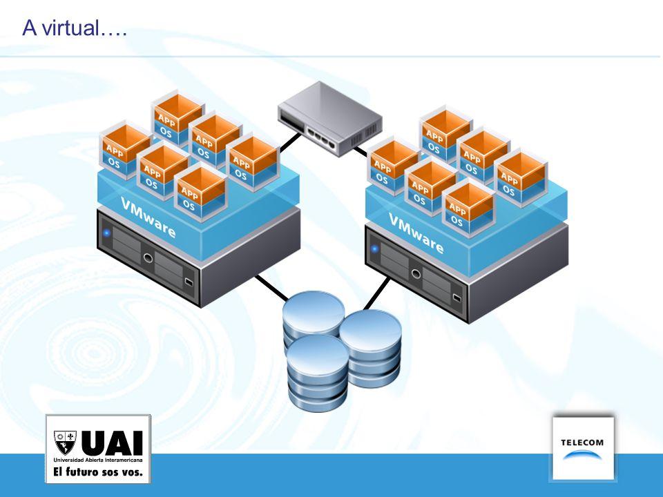 …. hasta obtener una arquitectura de IT dinámica y flexible.