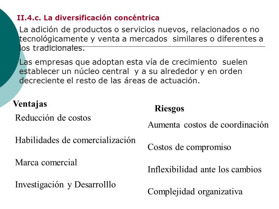 II.4.c. La diversificación concéntrica La adición de productos o servicios nuevos, relacionados o no tecnológicamente y venta a mercados similares o d