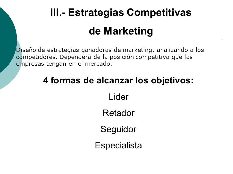 III.- Estrategias Competitivas de Marketing 4 formas de alcanzar los objetivos: Lider Retador Seguidor Especialista Diseño de estrategias ganadoras de marketing, analizando a los competidores.