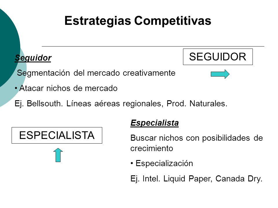 Estrategias Competitivas Seguidor Segmentación del mercado creativamente Atacar nichos de mercado Ej. Bellsouth. Líneas aéreas regionales, Prod. Natur