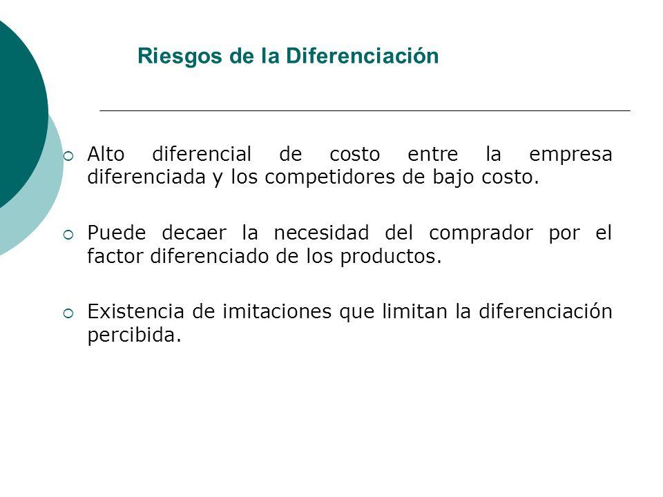 Riesgos de la Diferenciación Alto diferencial de costo entre la empresa diferenciada y los competidores de bajo costo. Puede decaer la necesidad del c