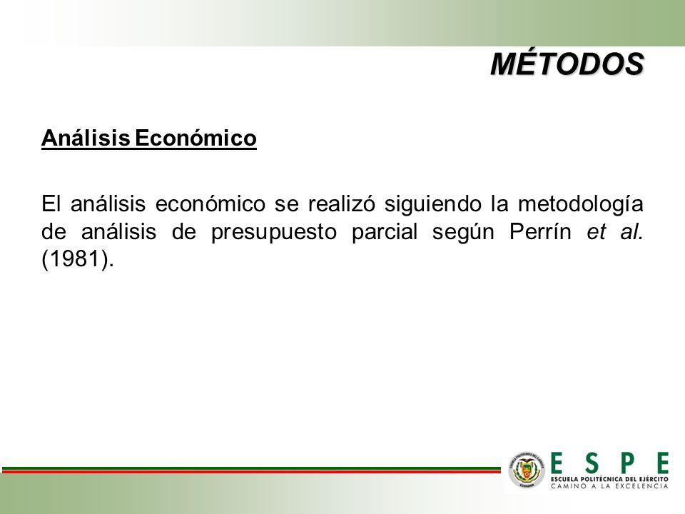 MÉTODOS Análisis Económico El análisis económico se realizó siguiendo la metodología de análisis de presupuesto parcial según Perrín et al.