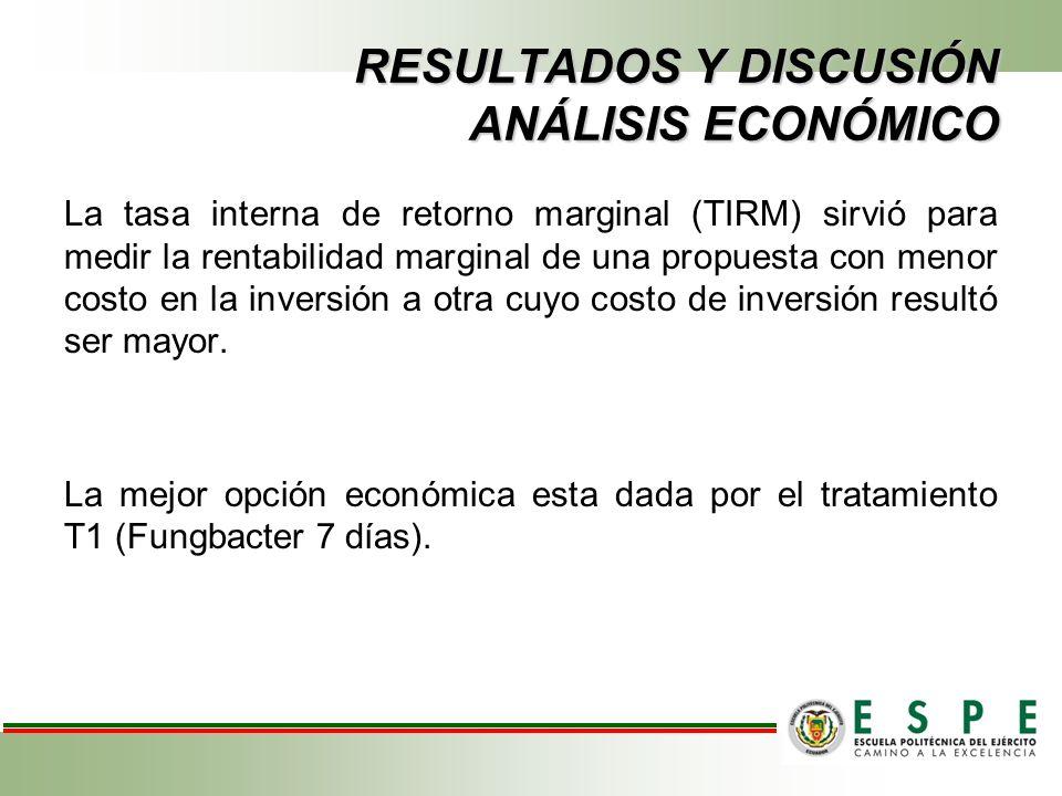 RESULTADOS Y DISCUSIÓN ANÁLISIS ECONÓMICO La tasa interna de retorno marginal (TIRM) sirvió para medir la rentabilidad marginal de una propuesta con menor costo en la inversión a otra cuyo costo de inversión resultó ser mayor.