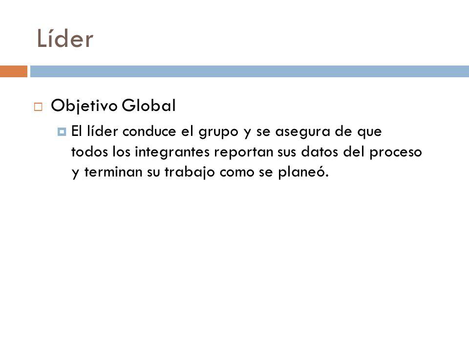 Líder Objetivo Global El líder conduce el grupo y se asegura de que todos los integrantes reportan sus datos del proceso y terminan su trabajo como se