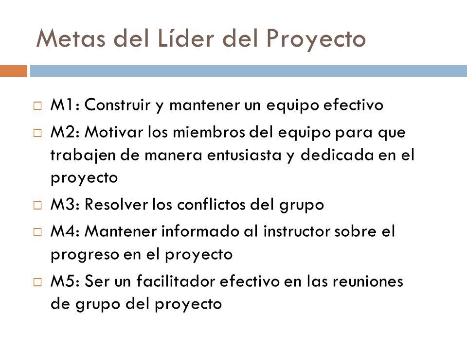 Metas del Líder del Proyecto M1: Construir y mantener un equipo efectivo M2: Motivar los miembros del equipo para que trabajen de manera entusiasta y
