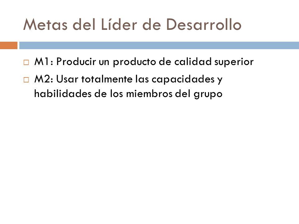 Metas del Líder de Desarrollo M1: Producir un producto de calidad superior M2: Usar totalmente las capacidades y habilidades de los miembros del grupo