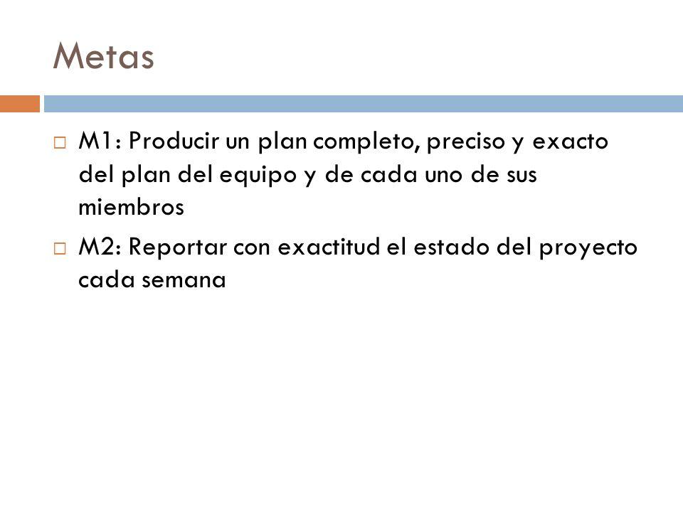 Metas M1: Producir un plan completo, preciso y exacto del plan del equipo y de cada uno de sus miembros M2: Reportar con exactitud el estado del proye