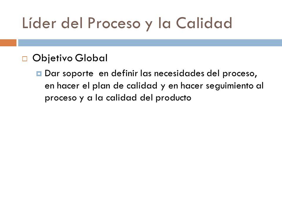 Líder del Proceso y la Calidad Objetivo Global Dar soporte en definir las necesidades del proceso, en hacer el plan de calidad y en hacer seguimiento