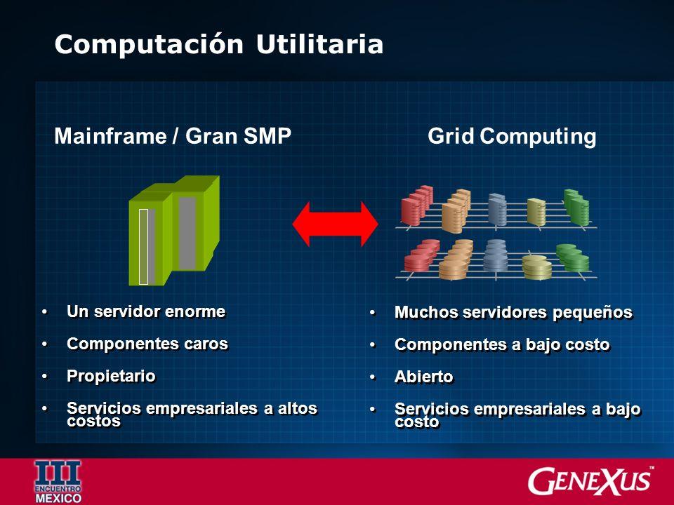 Computación Utilitaria Un servidor enorme Componentes caros Propietario Servicios empresariales a altos costos Un servidor enorme Componentes caros Pr