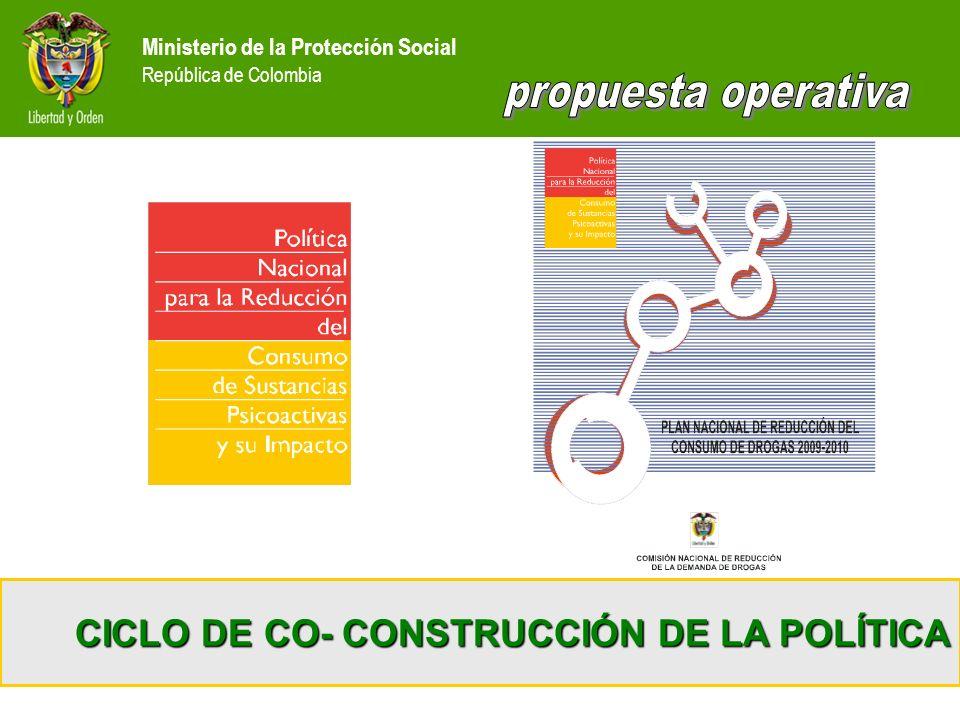 CICLO DE CO- CONSTRUCCIÓN DE LA POLÍTICA Ministerio de la Protección Social República de Colombia