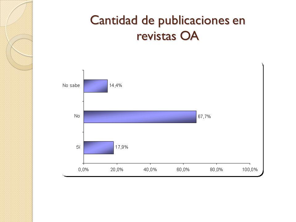 Cantidad de publicaciones en revistas OA