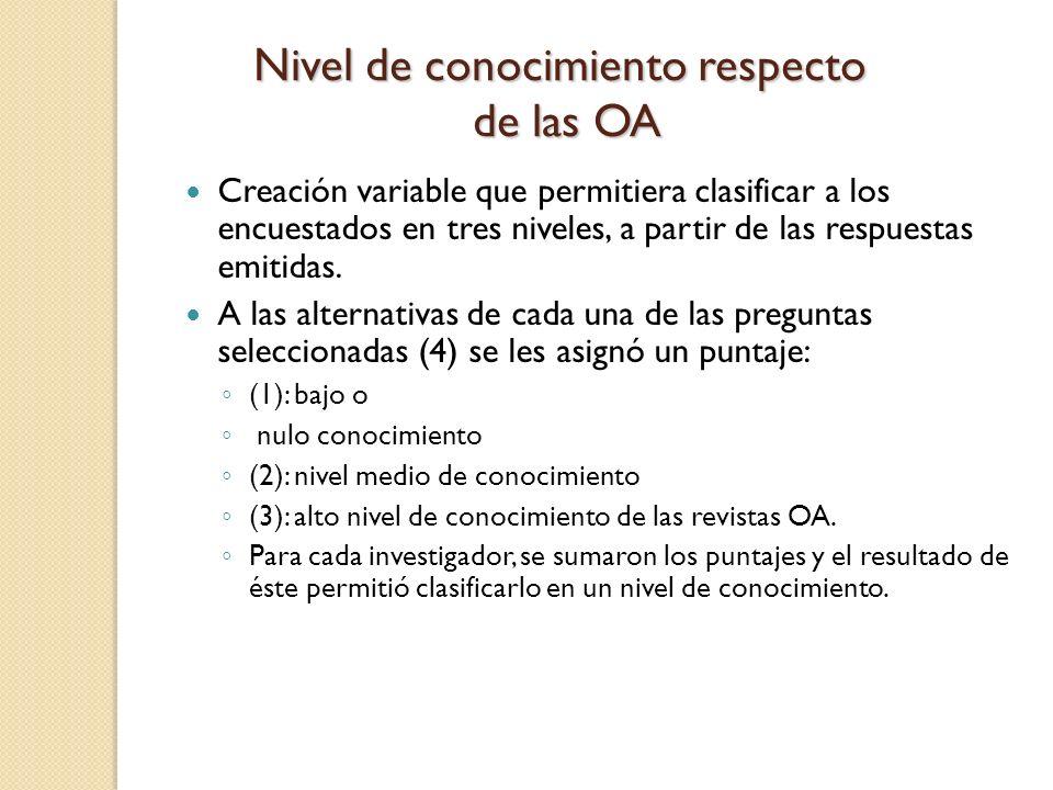 Nivel de conocimiento respecto de las OA Creación variable que permitiera clasificar a los encuestados en tres niveles, a partir de las respuestas emitidas.