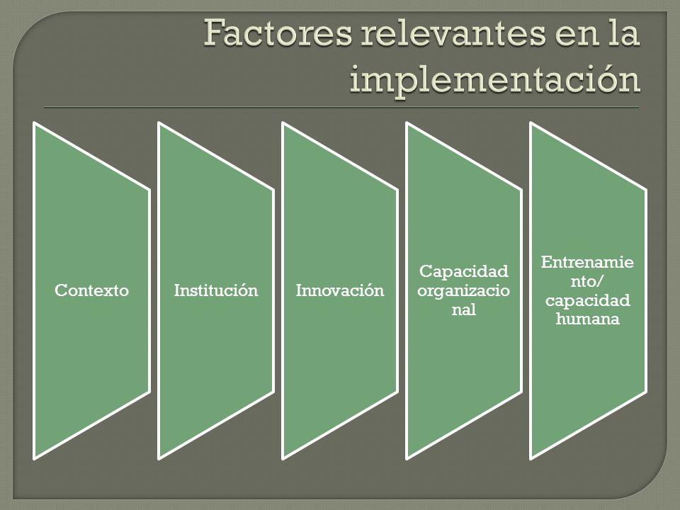 Entorno (político, social, económico) Organización (selección, administración evaluación) Innovación (dirección, entrenamiento, monitoreo ) Grosor de cada capa varía