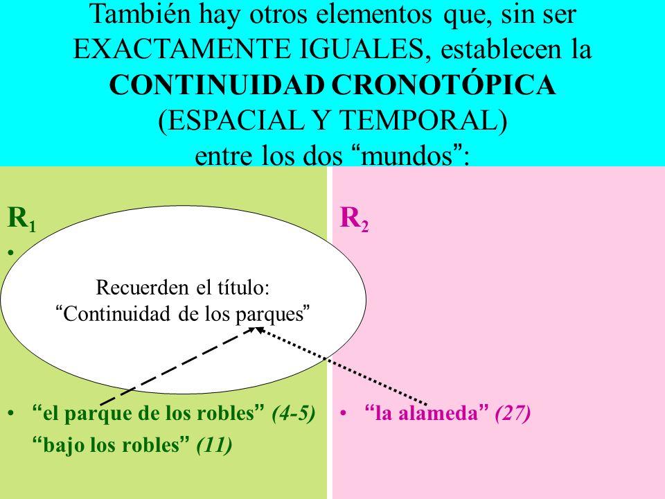 R 1 Esa tarde (línea n o 3) el aire del atardecer (11) el parque de los robles (4-5) bajo los robles (11) R 2 la alameda (27) También hay otros elementos que, sin ser EXACTAMENTE IGUALES, establecen la CONTINUIDAD CRONOTÓPICA (ESPACIAL Y TEMPORAL) entre los dos mundos : Recuerden el título: Continuidad de los parques