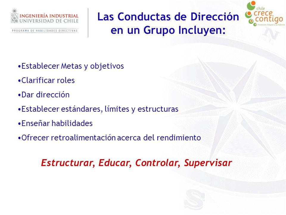 Las Conductas de Dirección en un Grupo Incluyen: Establecer Metas y objetivos Clarificar roles Dar dirección Establecer estándares, límites y estructu