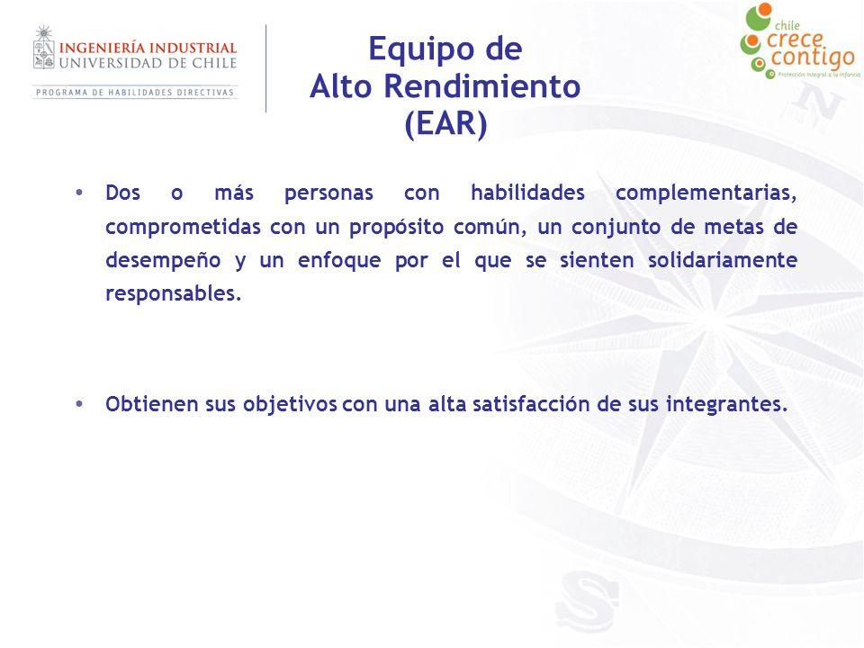 Equipo de Alto Rendimiento (EAR) Dos o más personas con habilidades complementarias, comprometidas con un propósito común, un conjunto de metas de des