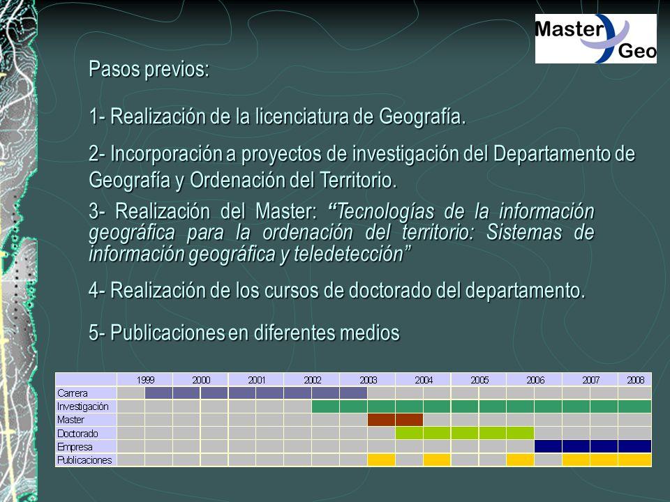Pasos previos: 1- Realización de la licenciatura de Geografía. 2- Incorporación a proyectos de investigación del Departamento de Geografía y Ordenació
