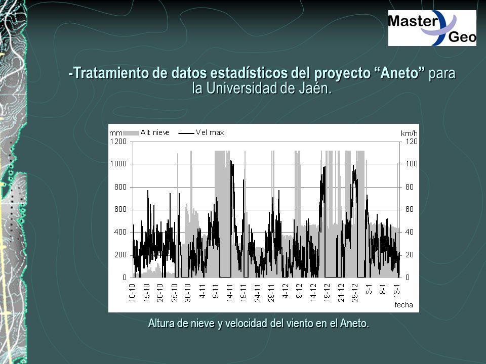 -Tratamiento de datos estadísticos del proyecto Aneto para la Universidad de Jaén. Altura de nieve y velocidad del viento en el Aneto.