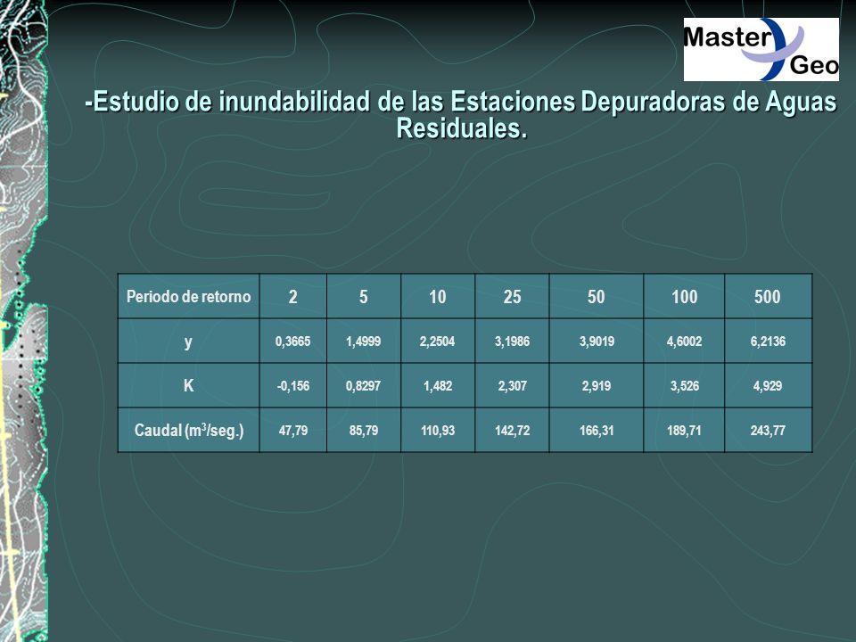 -Estudio de inundabilidad de las Estaciones Depuradoras de Aguas Residuales. Periodo de retorno 25102550100500 y 0,36651,49992,25043,19863,90194,60026