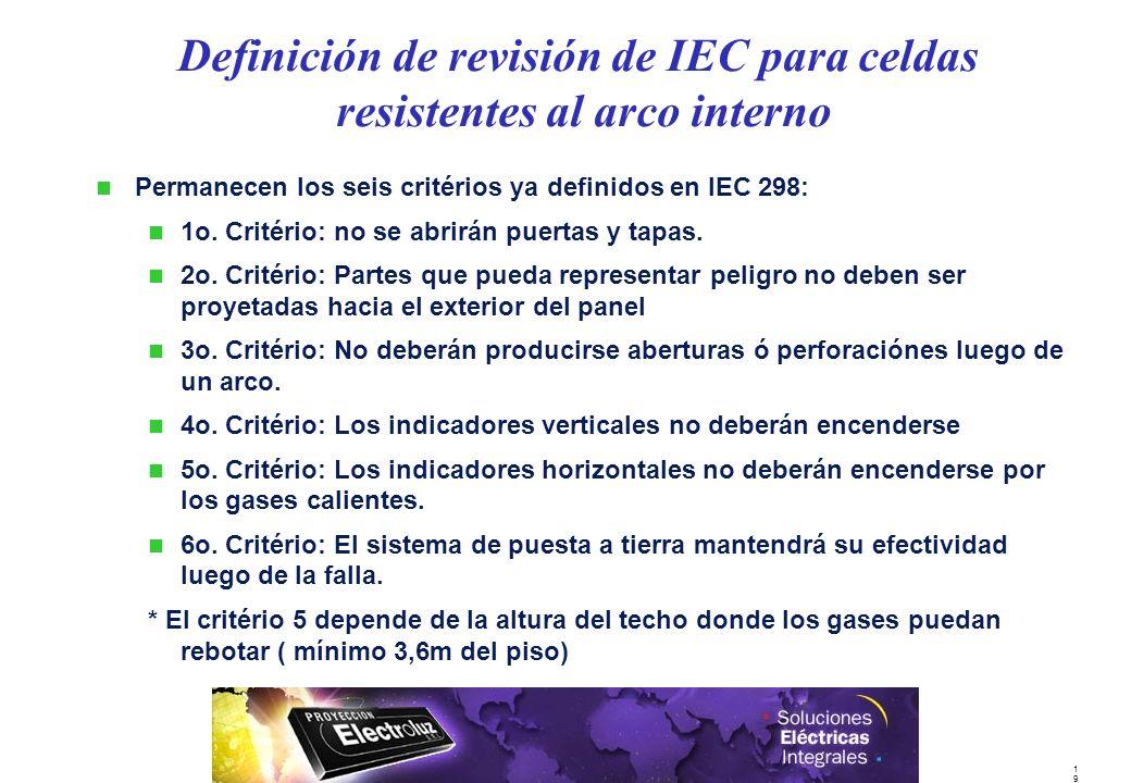 1919 Permanecen los seis critérios ya definidos en IEC 298: 1o. Critério: no se abrirán puertas y tapas. 2o. Critério: Partes que pueda representar pe