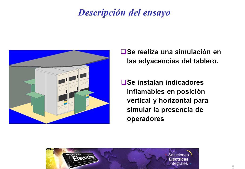 2020 qSe realiza una simulación en las adyacencias del tablero. qSe instalan indicadores inflamábles en posición vertical y horizontal para simular la