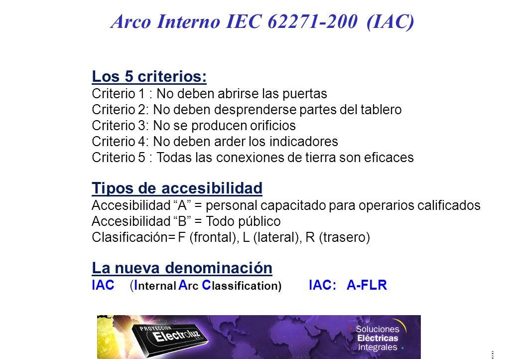 2 Arco Interno IEC 62271-200 (IAC) Los 5 criterios: Criterio 1 : No deben abrirse las puertas Criterio 2: No deben desprenderse partes del tablero Criterio 3: No se producen orificios Criterio 4: No deben arder los indicadores Criterio 5 : Todas las conexiones de tierra son eficaces Tipos de accesibilidad Accesibilidad A = personal capacitado para operarios calificados Accesibilidad B = Todo público Clasificación= F (frontal), L (lateral), R (trasero) La nueva denominación IAC (I nternal A rc C lassification) IAC: A-FLR