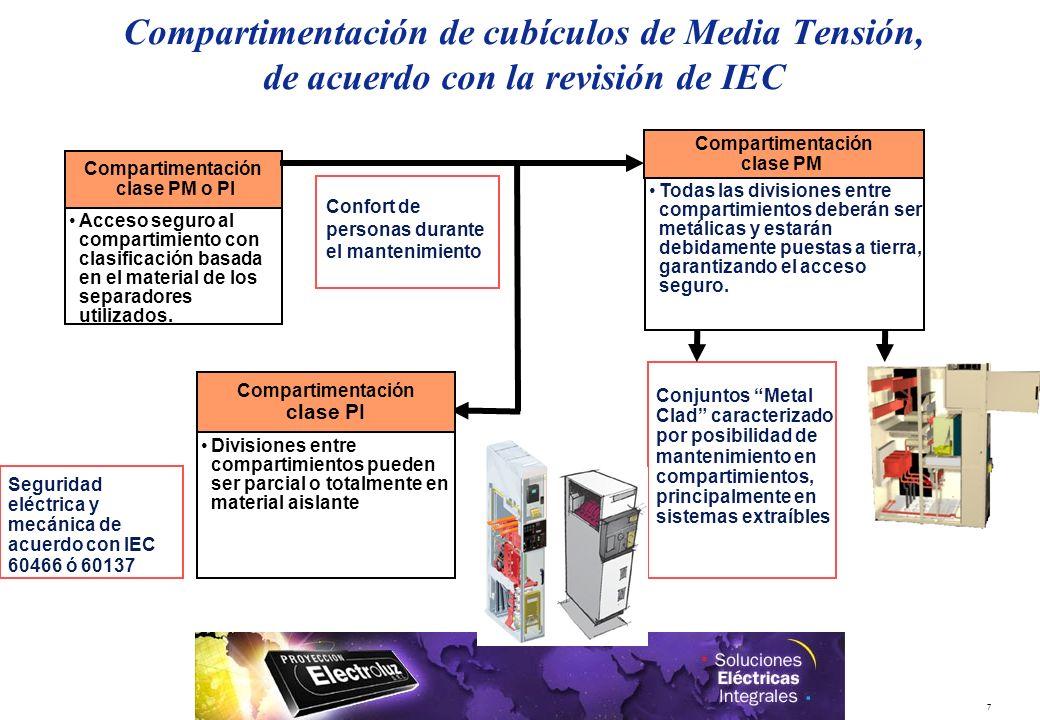 7 Compartimentación clase PM o PI Acceso seguro al compartimiento con clasificación basada en el material de los separadores utilizados. Confort de pe
