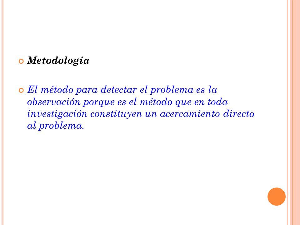 Metodología El método para detectar el problema es la observación porque es el método que en toda investigación constituyen un acercamiento directo al problema.