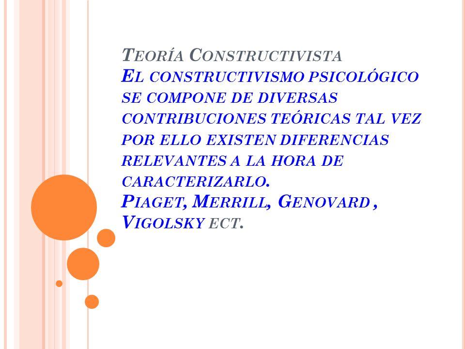 T EORÍA C ONSTRUCTIVISTA E L CONSTRUCTIVISMO PSICOLÓGICO SE COMPONE DE DIVERSAS CONTRIBUCIONES TEÓRICAS TAL VEZ POR ELLO EXISTEN DIFERENCIAS RELEVANTE