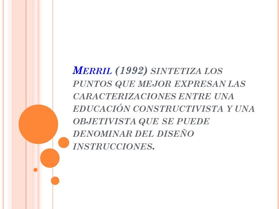 M ERRIL (1992) SINTETIZA LOS PUNTOS QUE MEJOR EXPRESAN LAS CARACTERIZACIONES ENTRE UNA EDUCACIÓN CONSTRUCTIVISTA Y UNA OBJETIVISTA QUE SE PUEDE DENOMI