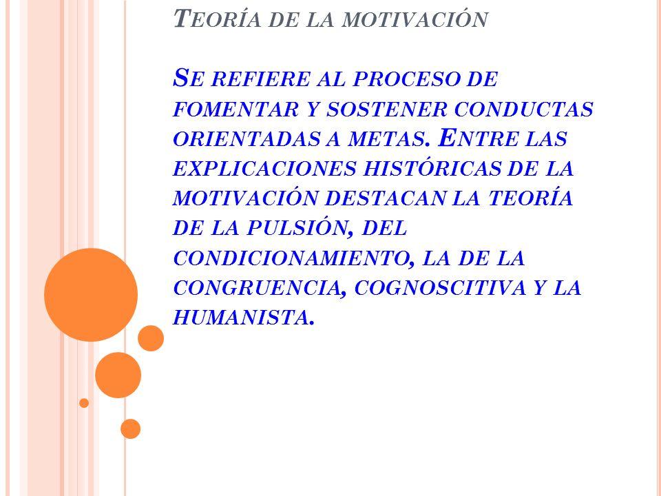 T EORÍA DE LA MOTIVACIÓN S E REFIERE AL PROCESO DE FOMENTAR Y SOSTENER CONDUCTAS ORIENTADAS A METAS. E NTRE LAS EXPLICACIONES HISTÓRICAS DE LA MOTIVAC