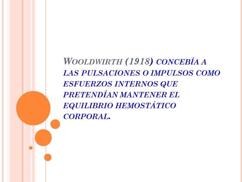 W OOLDWIRTH (1918) CONCEBÍA A LAS PULSACIONES O IMPULSOS COMO ESFUERZOS INTERNOS QUE PRETENDÍAN MANTENER EL EQUILIBRIO HEMOSTÁTICO CORPORAL.