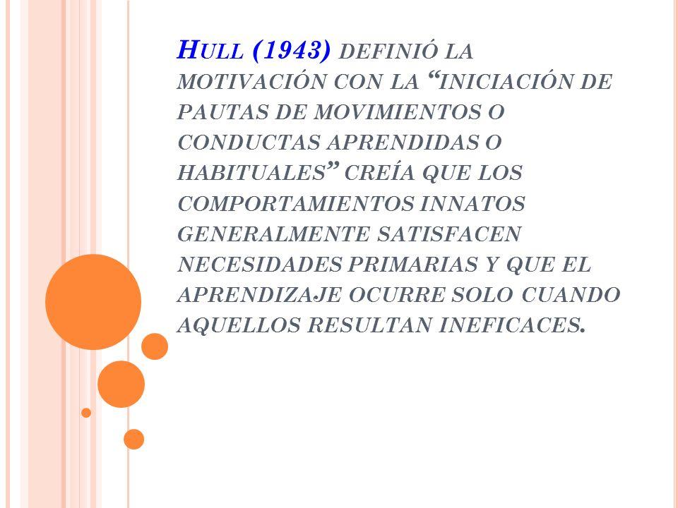 H ULL (1943) DEFINIÓ LA MOTIVACIÓN CON LA INICIACIÓN DE PAUTAS DE MOVIMIENTOS O CONDUCTAS APRENDIDAS O HABITUALES CREÍA QUE LOS COMPORTAMIENTOS INNATOS GENERALMENTE SATISFACEN NECESIDADES PRIMARIAS Y QUE EL APRENDIZAJE OCURRE SOLO CUANDO AQUELLOS RESULTAN INEFICACES.