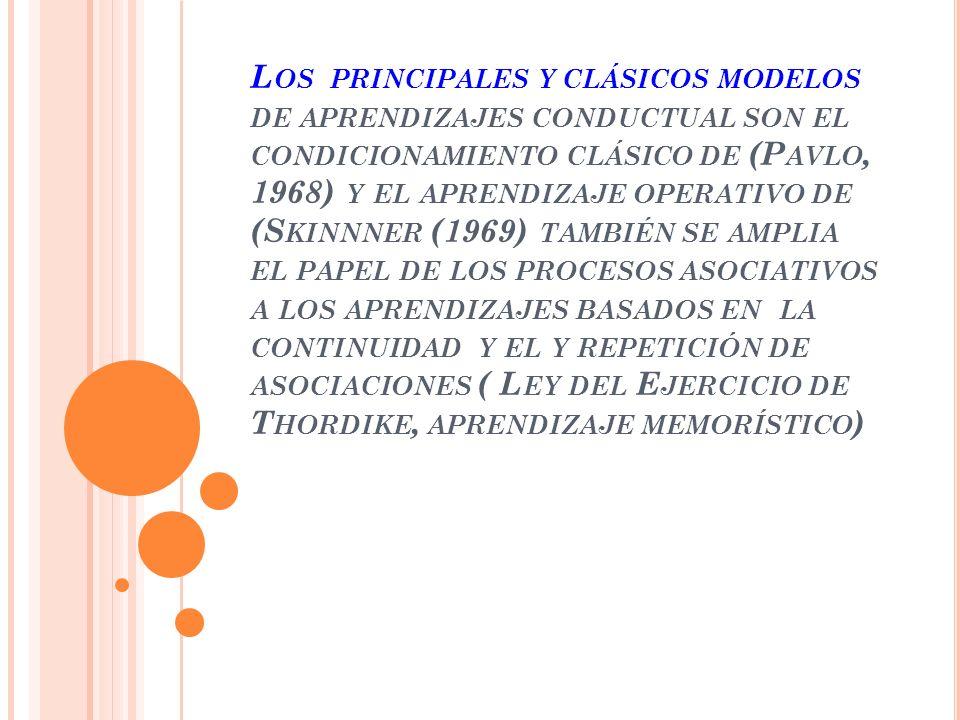 L OS PRINCIPALES Y CLÁSICOS MODELOS DE APRENDIZAJES CONDUCTUAL SON EL CONDICIONAMIENTO CLÁSICO DE (P AVLO, 1968) Y EL APRENDIZAJE OPERATIVO DE (S KINNNER (1969) TAMBIÉN SE AMPLIA EL PAPEL DE LOS PROCESOS ASOCIATIVOS A LOS APRENDIZAJES BASADOS EN LA CONTINUIDAD Y EL Y REPETICIÓN DE ASOCIACIONES ( L EY DEL E JERCICIO DE T HORDIKE, APRENDIZAJE MEMORÍSTICO )