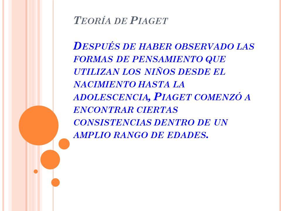 T EORÍA DE P IAGET D ESPUÉS DE HABER OBSERVADO LAS FORMAS DE PENSAMIENTO QUE UTILIZAN LOS NIÑOS DESDE EL NACIMIENTO HASTA LA ADOLESCENCIA, P IAGET COMENZÓ A ENCONTRAR CIERTAS CONSISTENCIAS DENTRO DE UN AMPLIO RANGO DE EDADES.