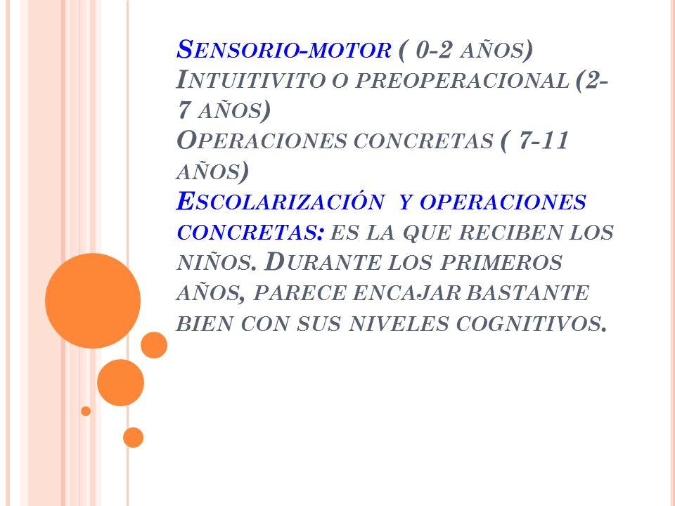 S ENSORIO - MOTOR ( 0-2 AÑOS ) I NTUITIVITO O PREOPERACIONAL (2- 7 AÑOS ) O PERACIONES CONCRETAS ( 7-11 AÑOS ) E SCOLARIZACIÓN Y OPERACIONES CONCRETAS : ES LA QUE RECIBEN LOS NIÑOS.